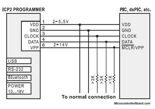 ICP2 Programmer Connector